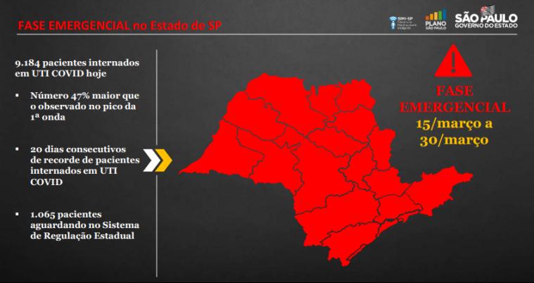 Foto: Divulgação Governo do Estado de São Paulo